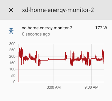 Energy Monitor integrated with Home Assistant