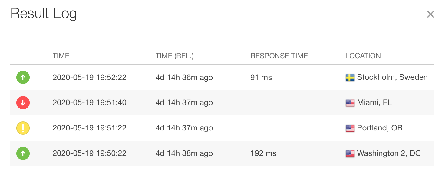 Firebase downtime as reported by Pingdom