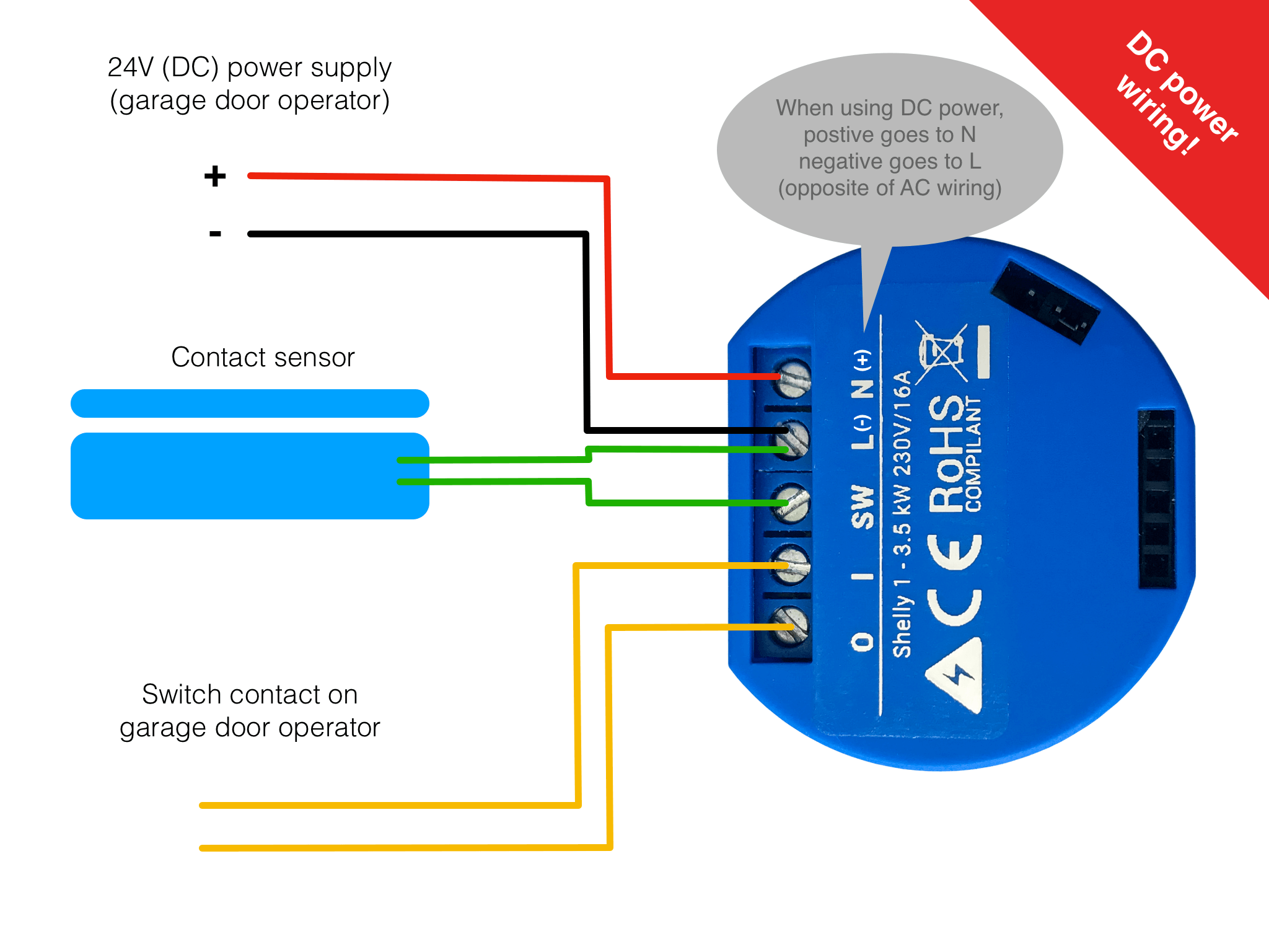 Connect Shelly to Garage Door with DC power