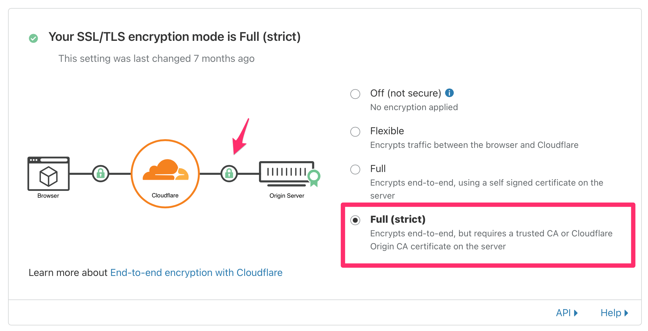 Cloudflare: enable full strict mode (SSL certificate)