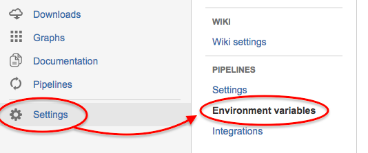 How to get to environment variables in BitBucket Pipelines